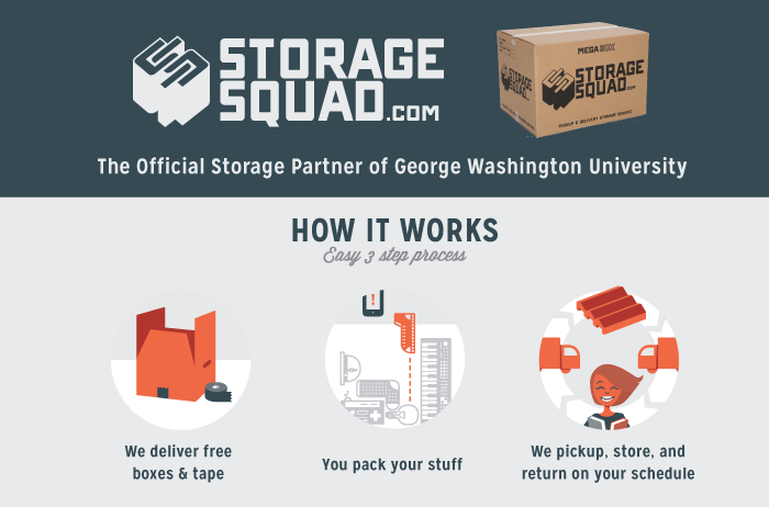 Storage Squad.com The Official Storage Partner of GWU - How it works, three easy steps: 1, we deliver free tape and boxes, 2, you pack your stuff, and 3, we pick up, store, and return on your schedule.